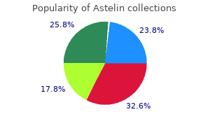 generic astelin 10 ml fast delivery