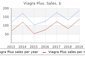 purchase viagra plus 400 mg on line