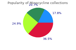 buy minocycline 50mg fast delivery