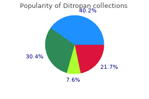 ditropan 5 mg fast delivery