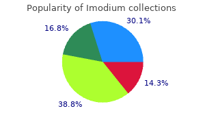order imodium 2mg line