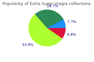 discount extra super viagra 200mg fast delivery